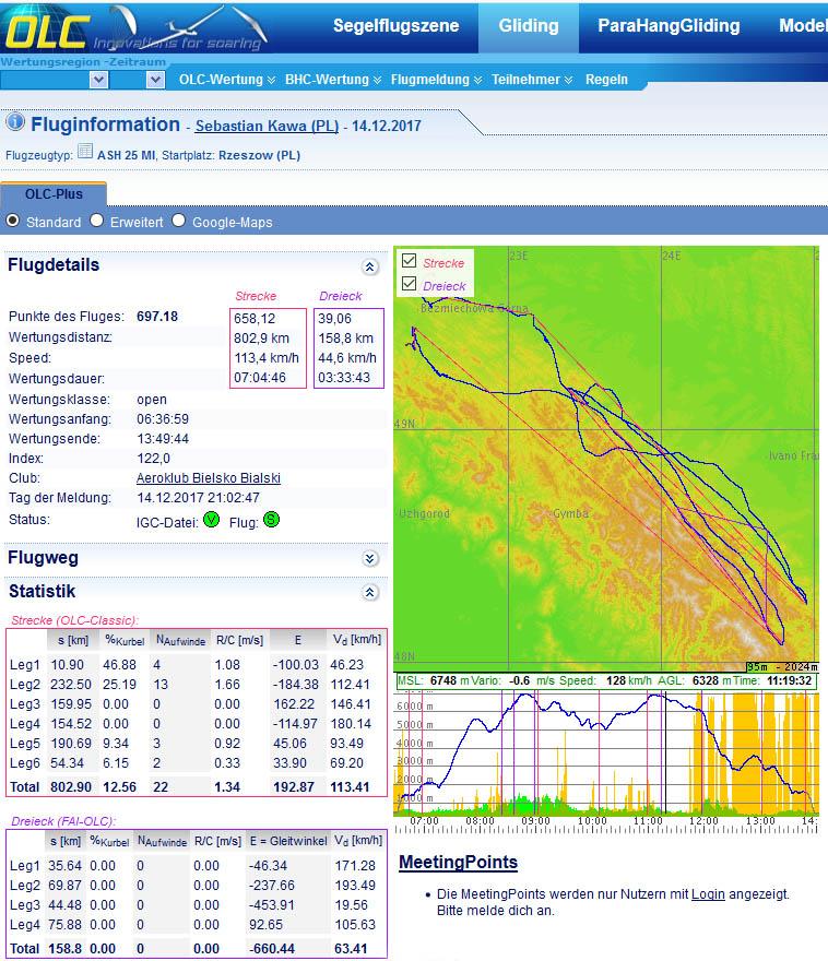 Sebastian Kawa flies more than 800 kilometers in Ukraine   ASSegelflug